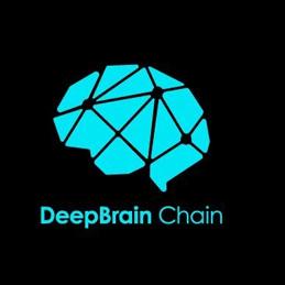 DeepBrain Chain kopen met iDEAL - Creditcard - SEPA of Bancontact